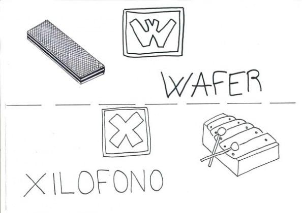 Alfabeto-WX-001