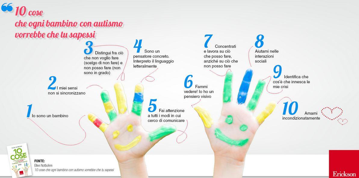Très 10 cose che un bambino con autismo vorrebbe che tu sapessi  AH67