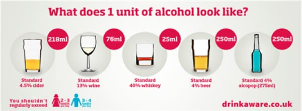 Unità di alcol