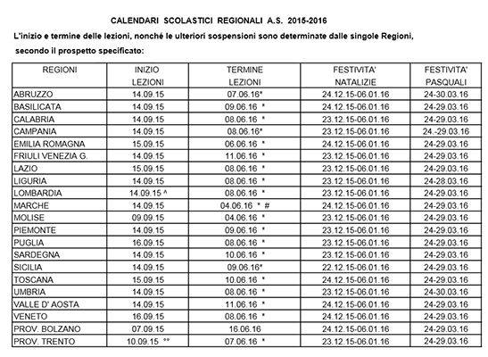 Piemonte Calendario Scolastico.Calendario Scolastico 2015 2016 Nostrofiglio It