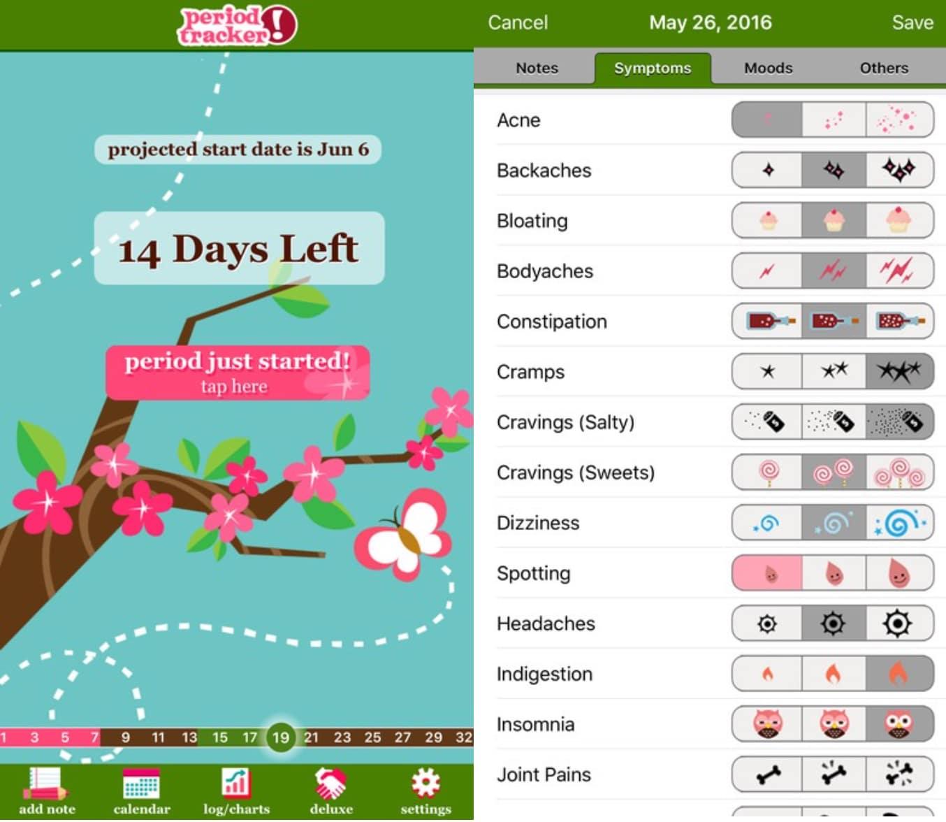 Calendario Del Ciclo Mestruale.App Per Mestruazioni Nostrofiglio It