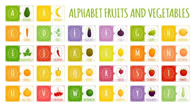 alfabeto-inglese